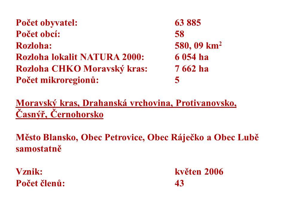 Rozloha lokalit NATURA 2000: 6 054 ha