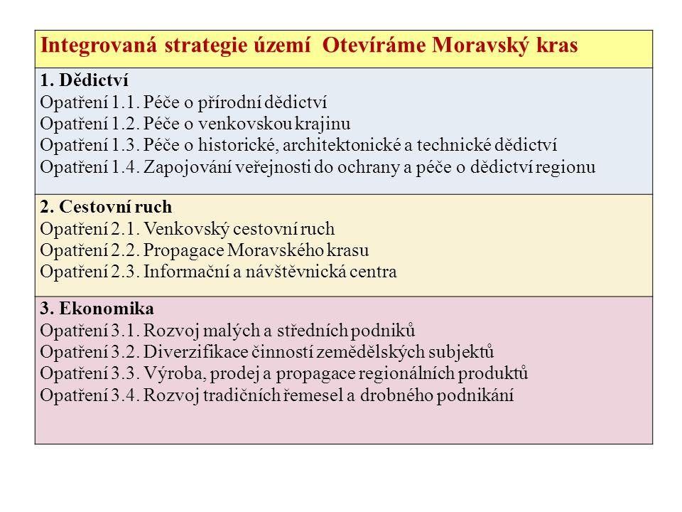 Integrovaná strategie území Otevíráme Moravský kras
