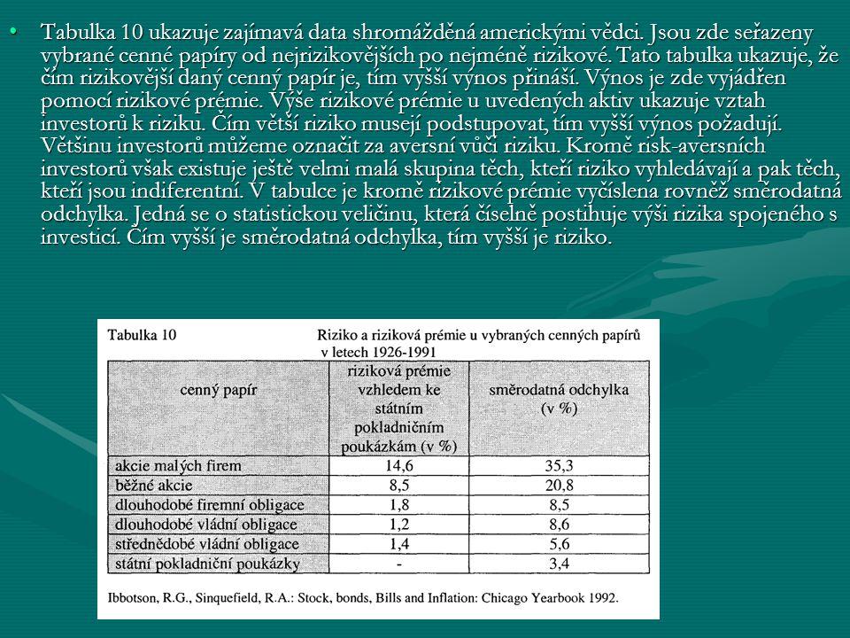 Tabulka 10 ukazuje zajímavá data shromážděná americkými vědci
