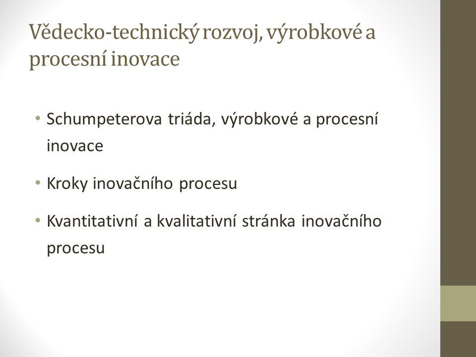 Vědecko-technický rozvoj, výrobkové a procesní inovace