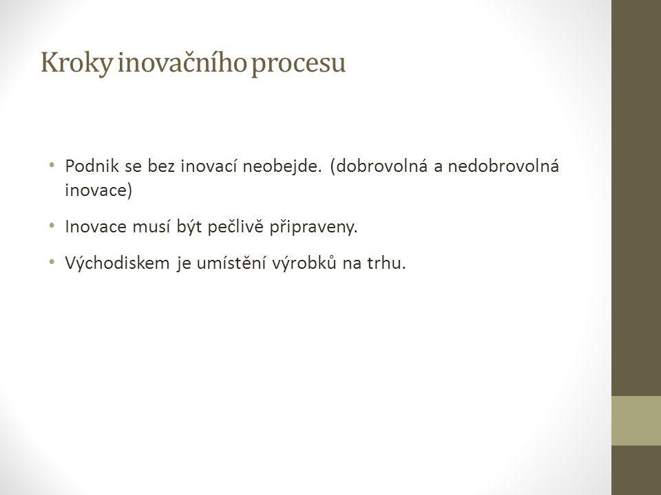 Kroky inovačního procesu