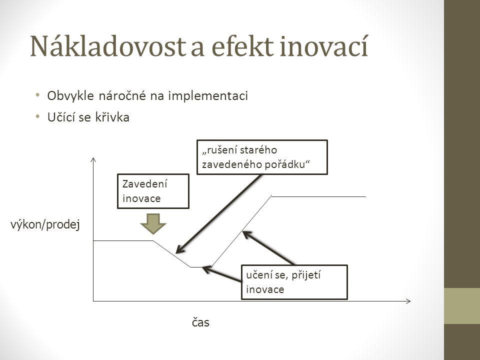 Nákladovost a efekt inovací