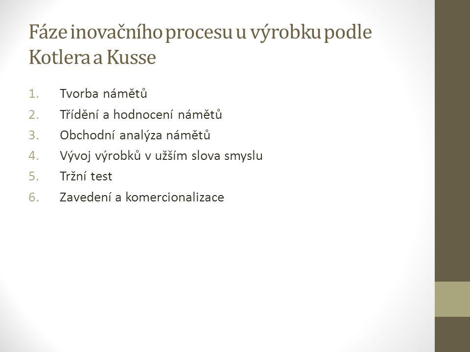 Fáze inovačního procesu u výrobku podle Kotlera a Kusse