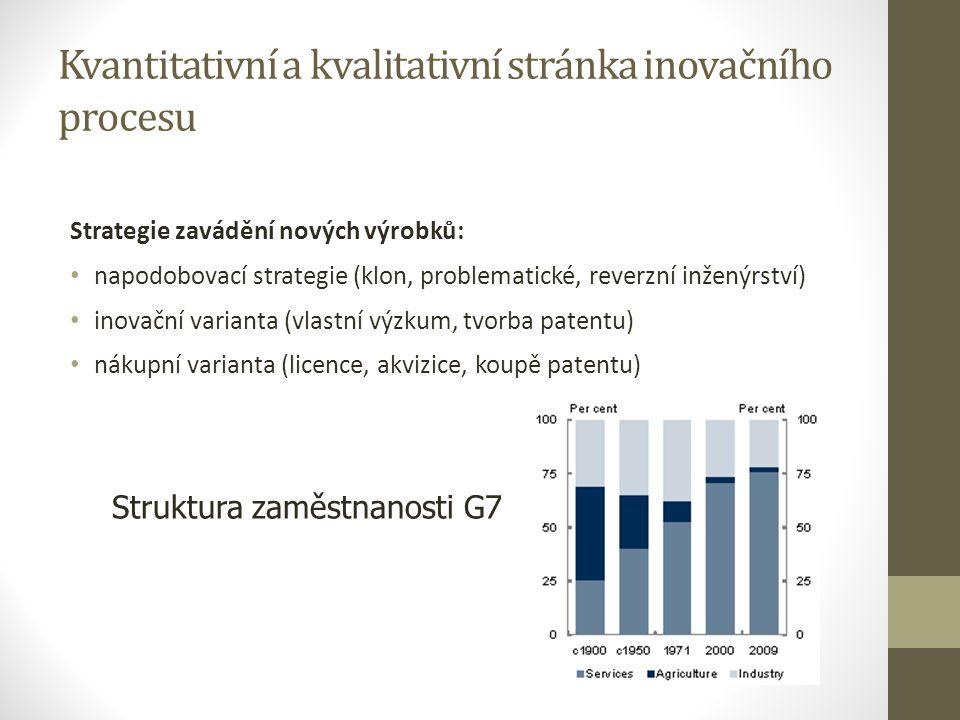 Kvantitativní a kvalitativní stránka inovačního procesu