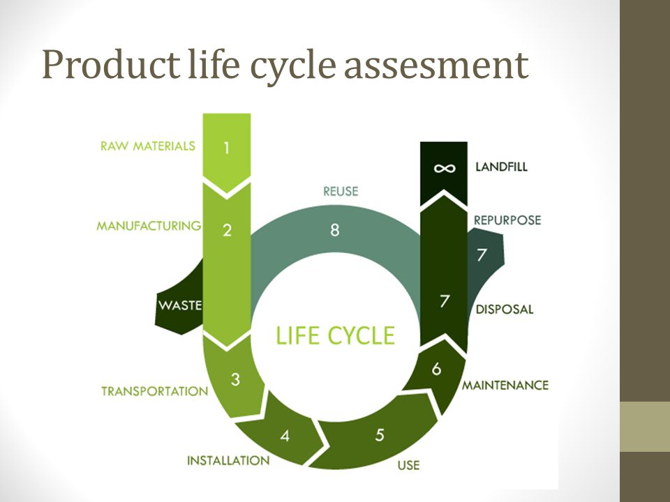 Product life cycle assesment