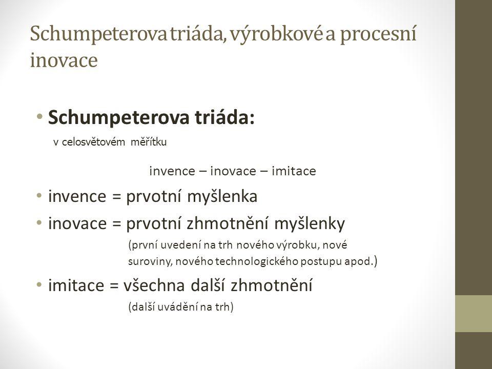 Schumpeterova triáda, výrobkové a procesní inovace