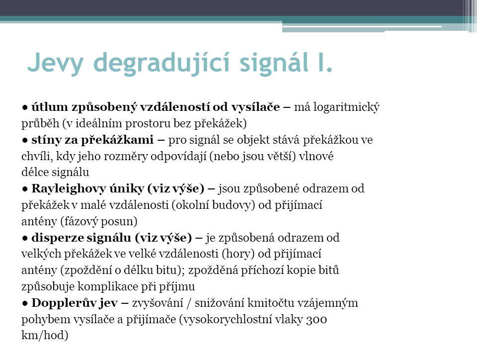 Jevy degradující signál I.