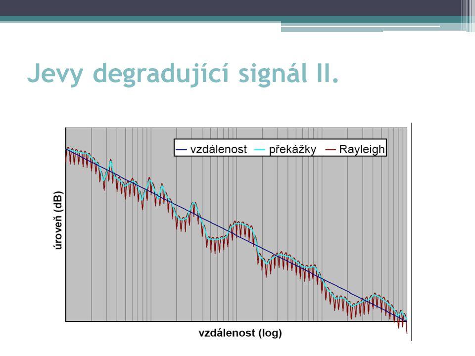 Jevy degradující signál II.