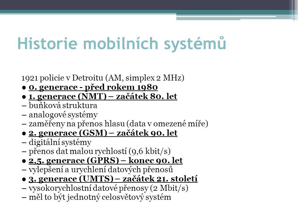 Historie mobilních systémů