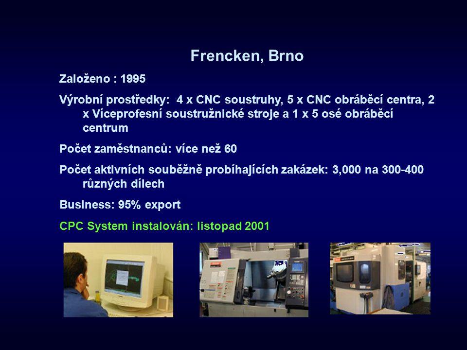 Frencken, Brno Založeno : 1995