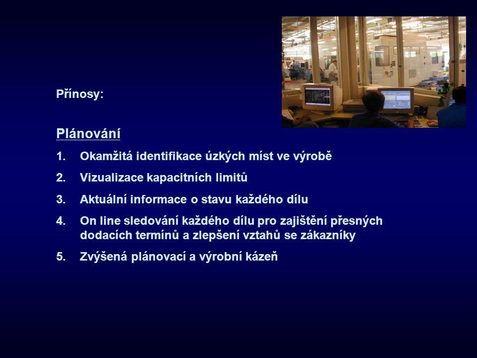 Plánování Přínosy: Okamžitá identifikace úzkých míst ve výrobě