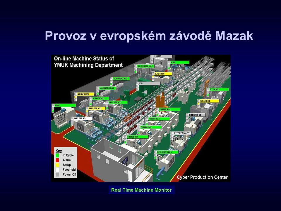 Provoz v evropském závodě Mazak