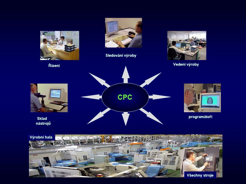 CPC Sledování výroby Vedení výroby Řízení programátoři Sklad nástrojů