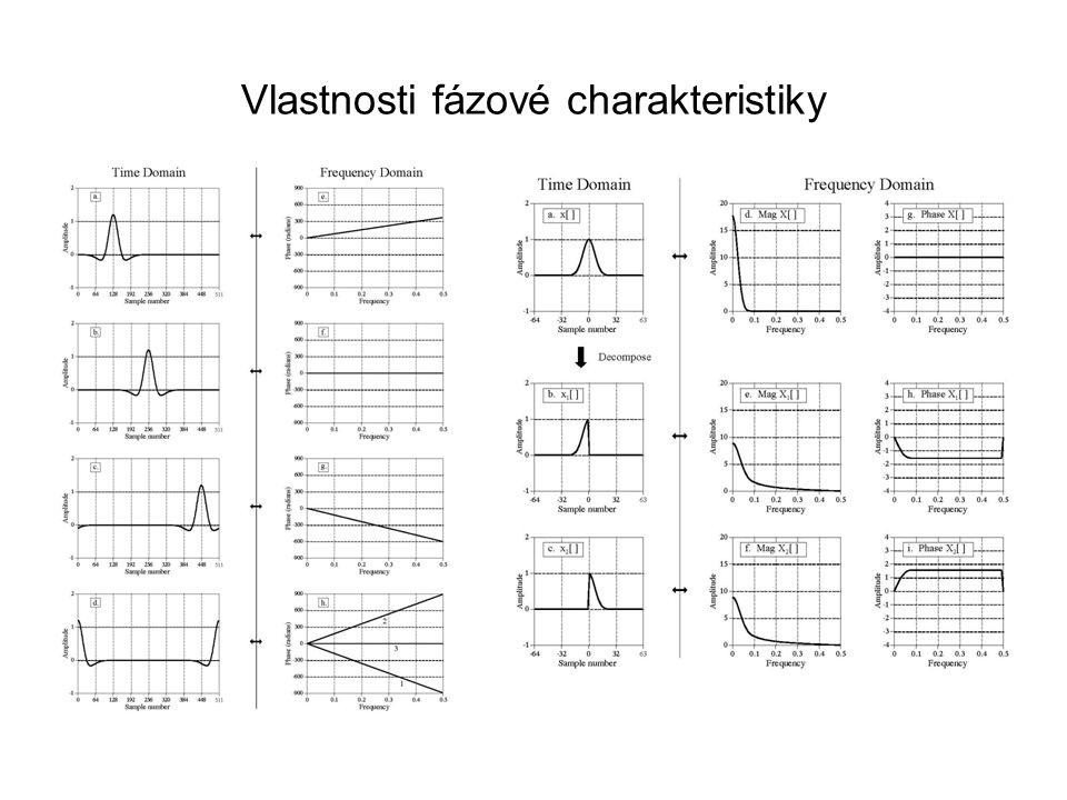 Vlastnosti fázové charakteristiky