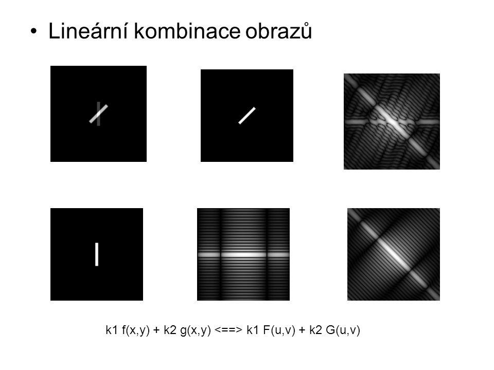 Lineární kombinace obrazů