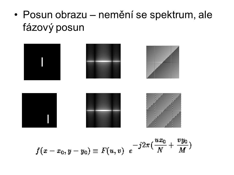 Posun obrazu – nemění se spektrum, ale fázový posun