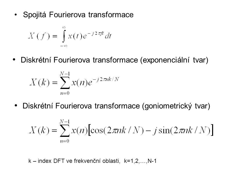 Diskrétní Fourierova transformace (exponenciální tvar)