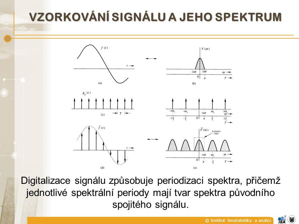 Vzorkování signálu a jeho spektrum