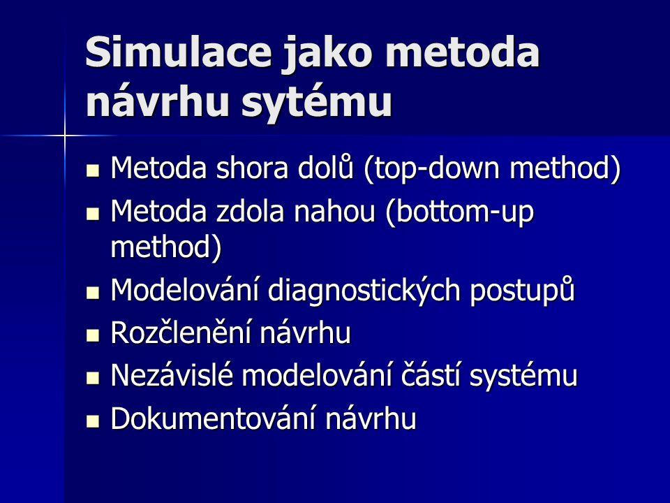 Simulace jako metoda návrhu sytému