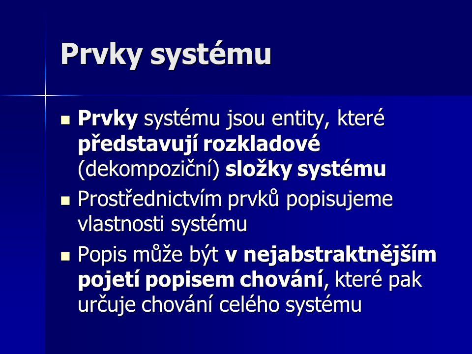 Prvky systému Prvky systému jsou entity, které představují rozkladové (dekompoziční) složky systému.