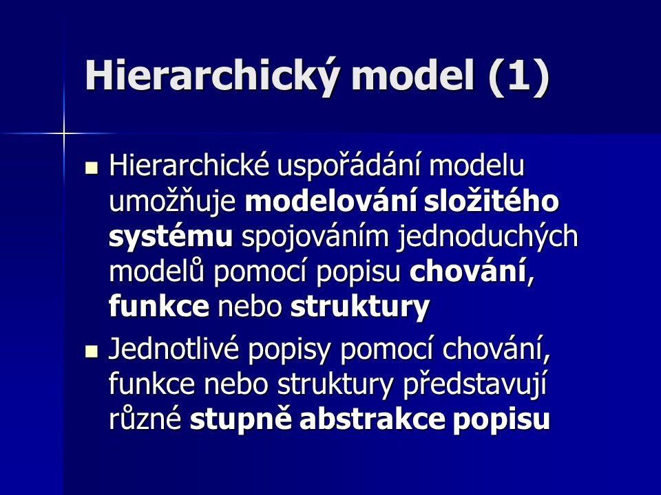 Hierarchický model (1)