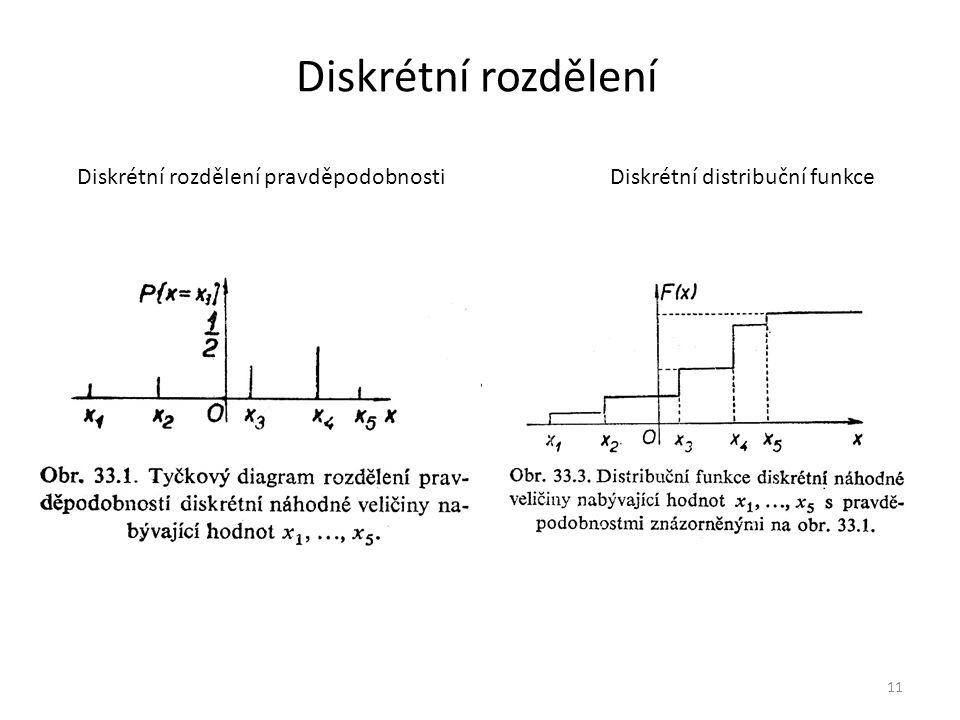 Diskrétní rozdělení Diskrétní rozdělení pravděpodobnosti