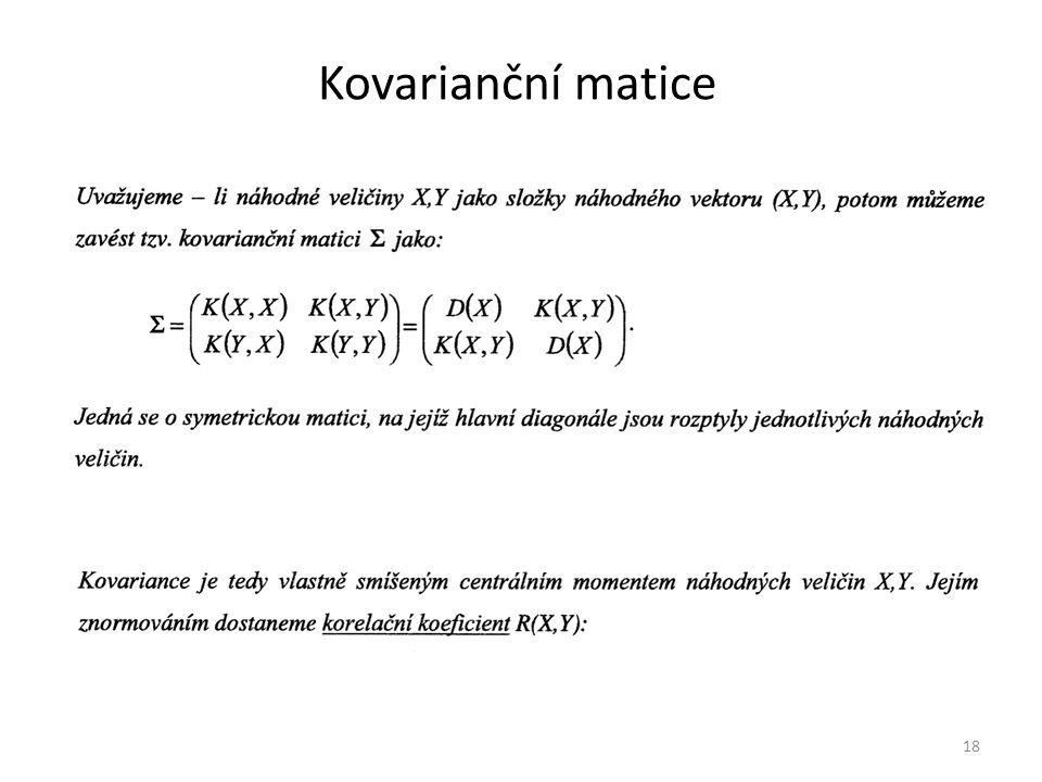Kovarianční matice