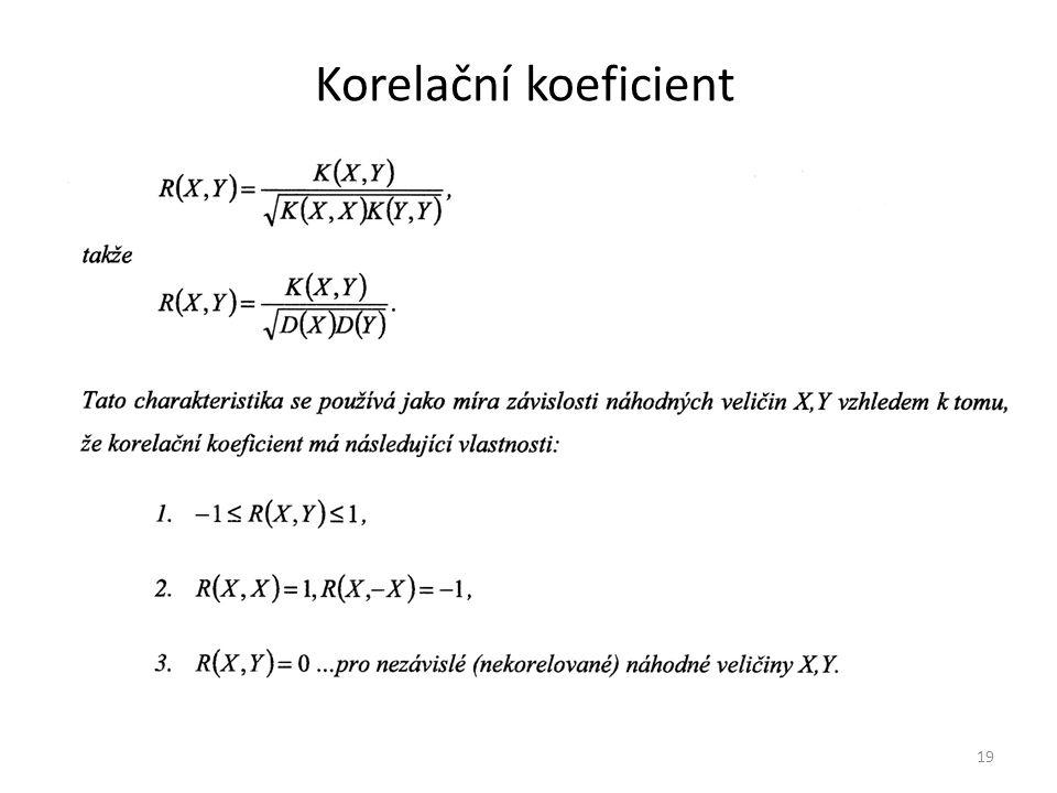 Korelační koeficient