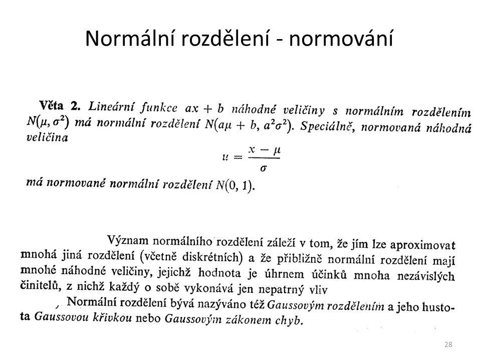 Normální rozdělení - normování