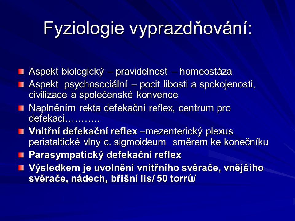 Fyziologie vyprazdňování: