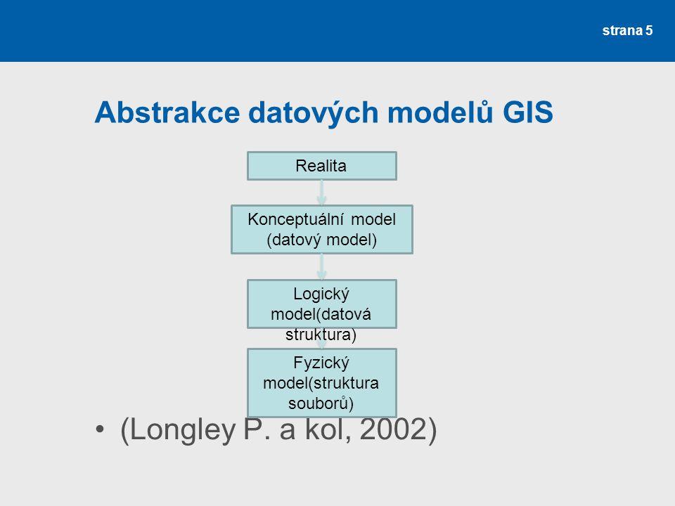 Abstrakce datových modelů GIS