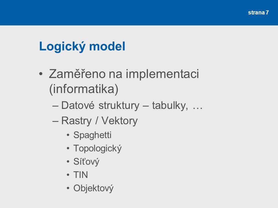 Zaměřeno na implementaci (informatika)