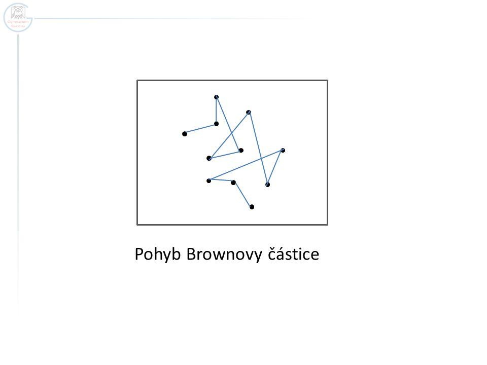 Pohyb Brownovy částice
