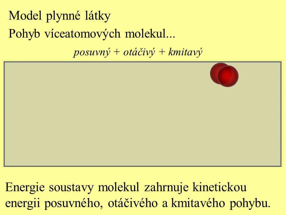 Energie soustavy molekul zahrnuje kinetickou
