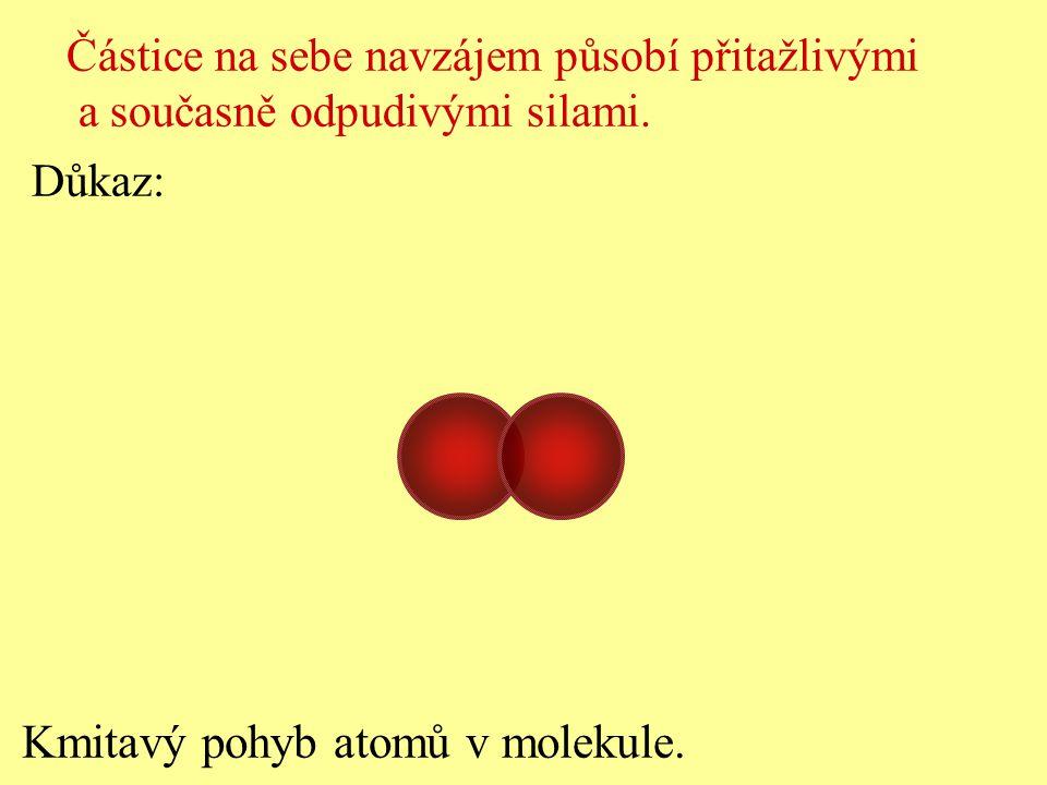 Kmitavý pohyb atomů v molekule.
