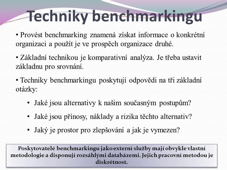 Techniky benchmarkingu