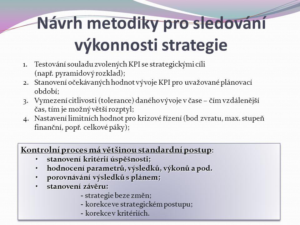 Návrh metodiky pro sledování výkonnosti strategie