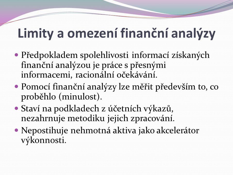 Limity a omezení finanční analýzy