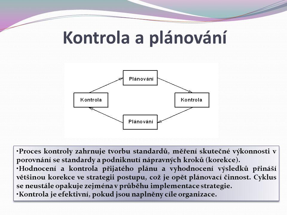 Kontrola a plánování