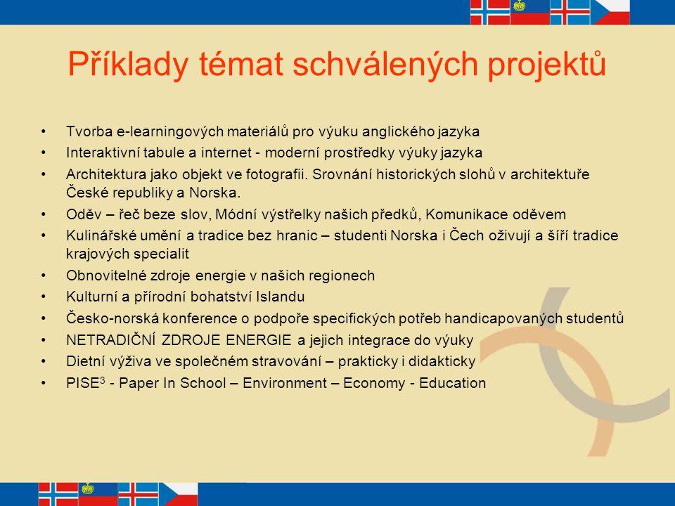 Příklady témat schválených projektů