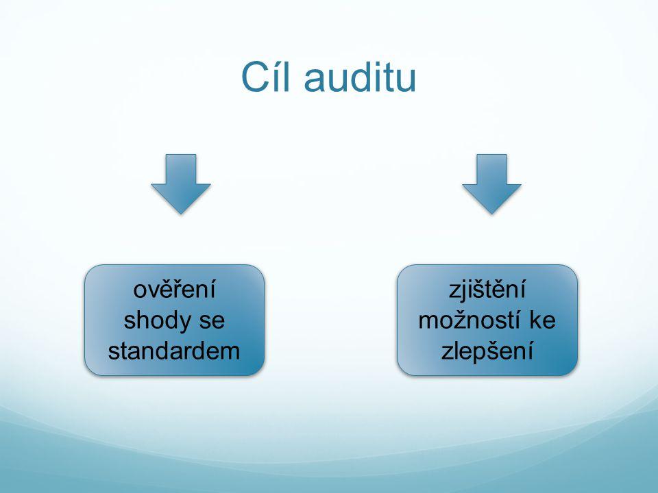 Cíl auditu ověření shody se standardem zjištění možností ke zlepšení