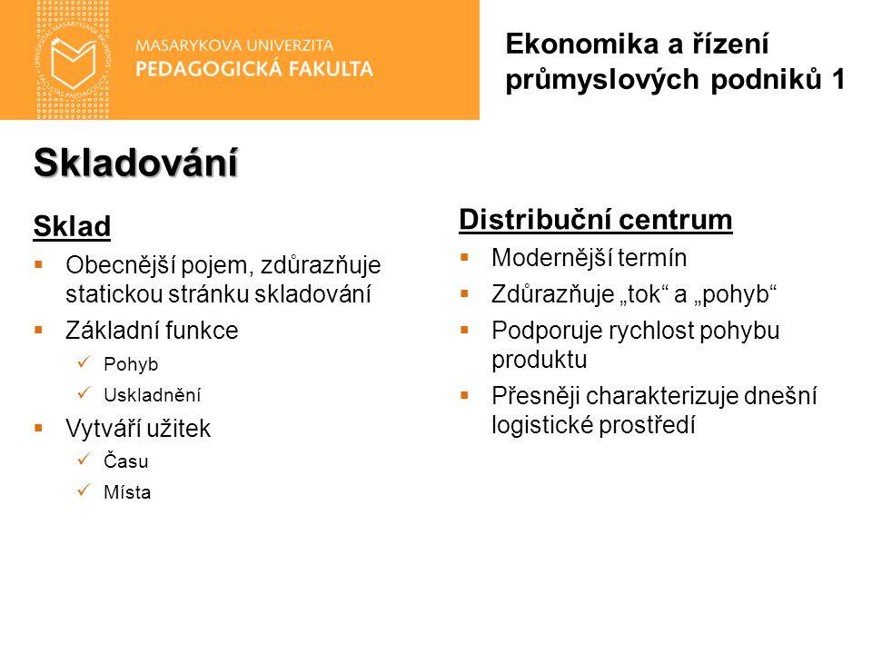 Skladování Ekonomika a řízení průmyslových podniků 1