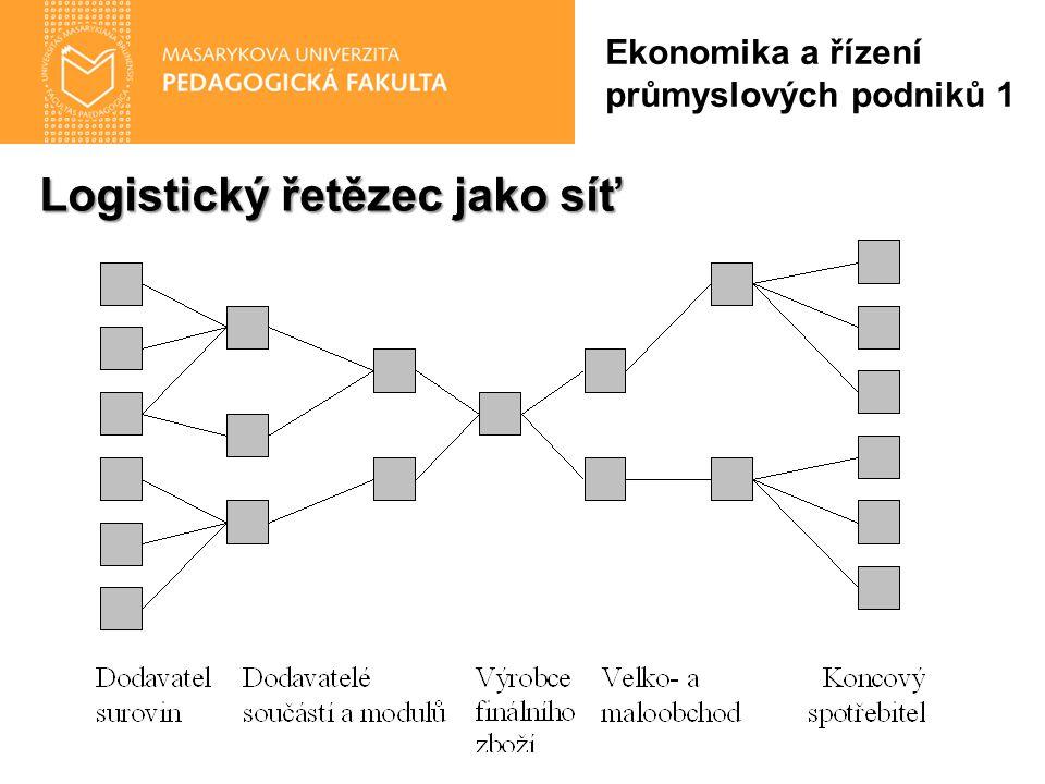 Logistický řetězec jako síť