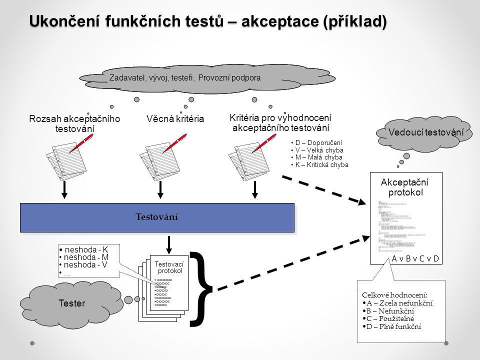 Ukončení funkčních testů – akceptace (příklad)