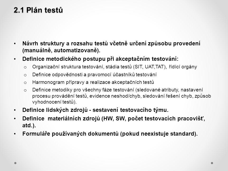 2.1 Plán testů Návrh struktury a rozsahu testů včetně určení způsobu provedení (manuálně, automatizovaně).