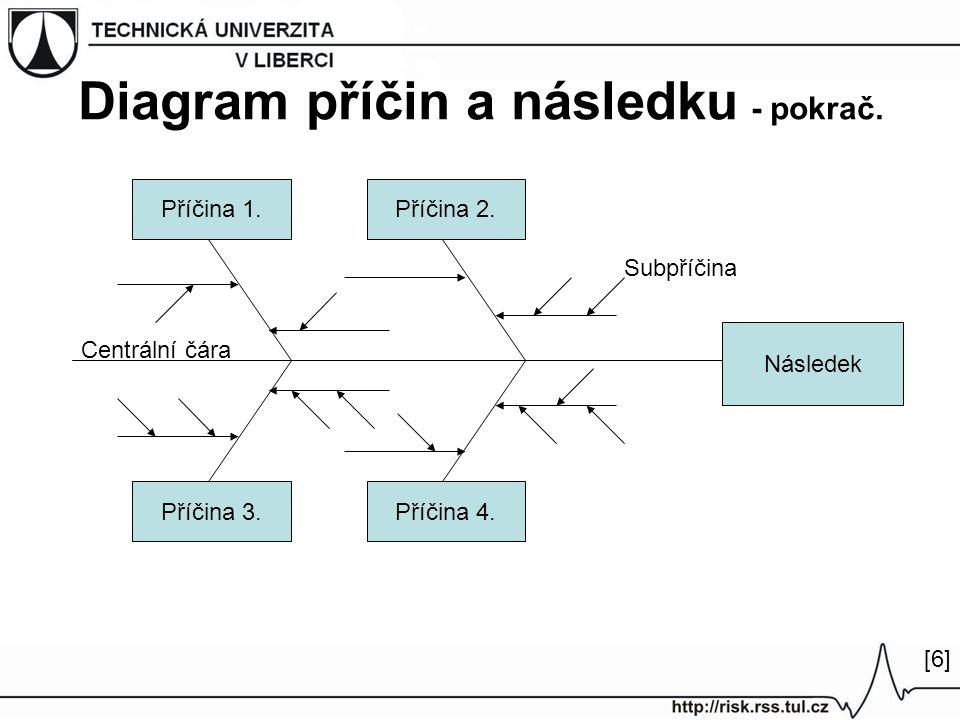 Diagram příčin a následku - pokrač.