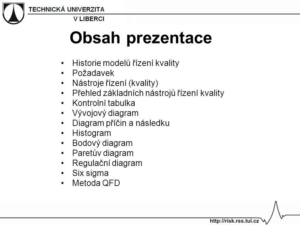 Obsah prezentace Historie modelů řízení kvality Požadavek