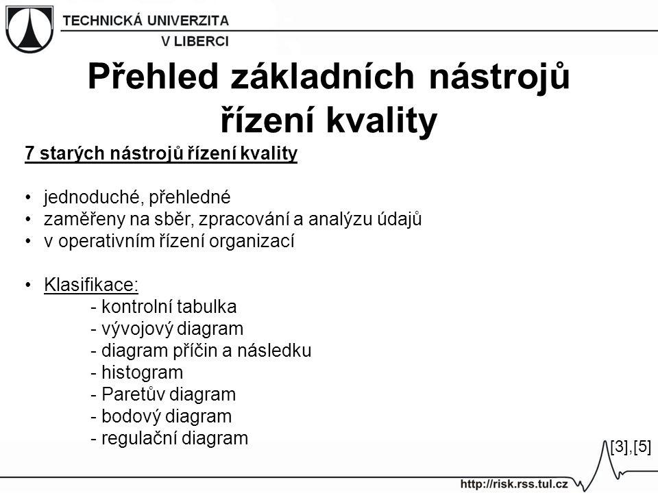 Přehled základních nástrojů řízení kvality