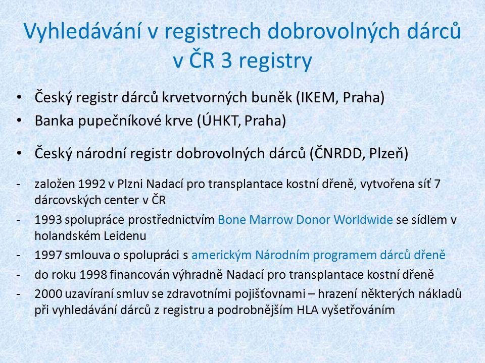 Vyhledávání v registrech dobrovolných dárců v ČR 3 registry