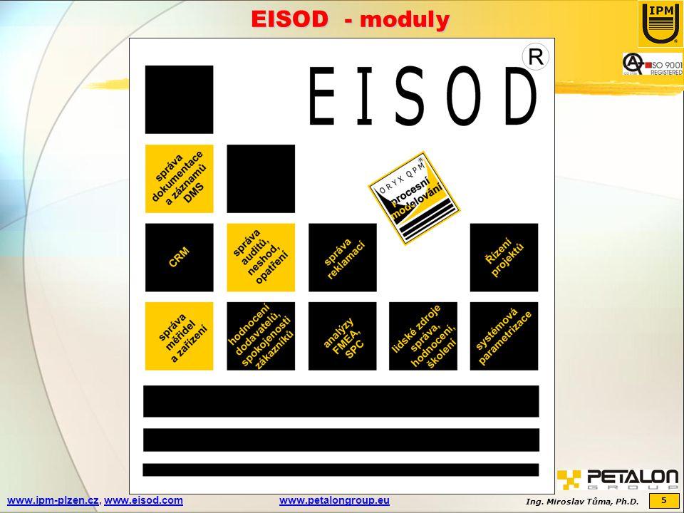 EISOD - moduly
